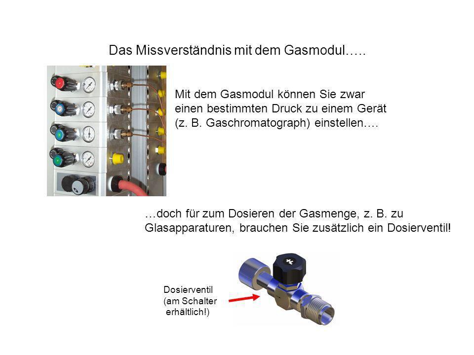 Das Missverständnis mit dem Gasmodul….. Mit dem Gasmodul können Sie zwar einen bestimmten Druck zu einem Gerät (z. B. Gaschromatograph) einstellen…. …