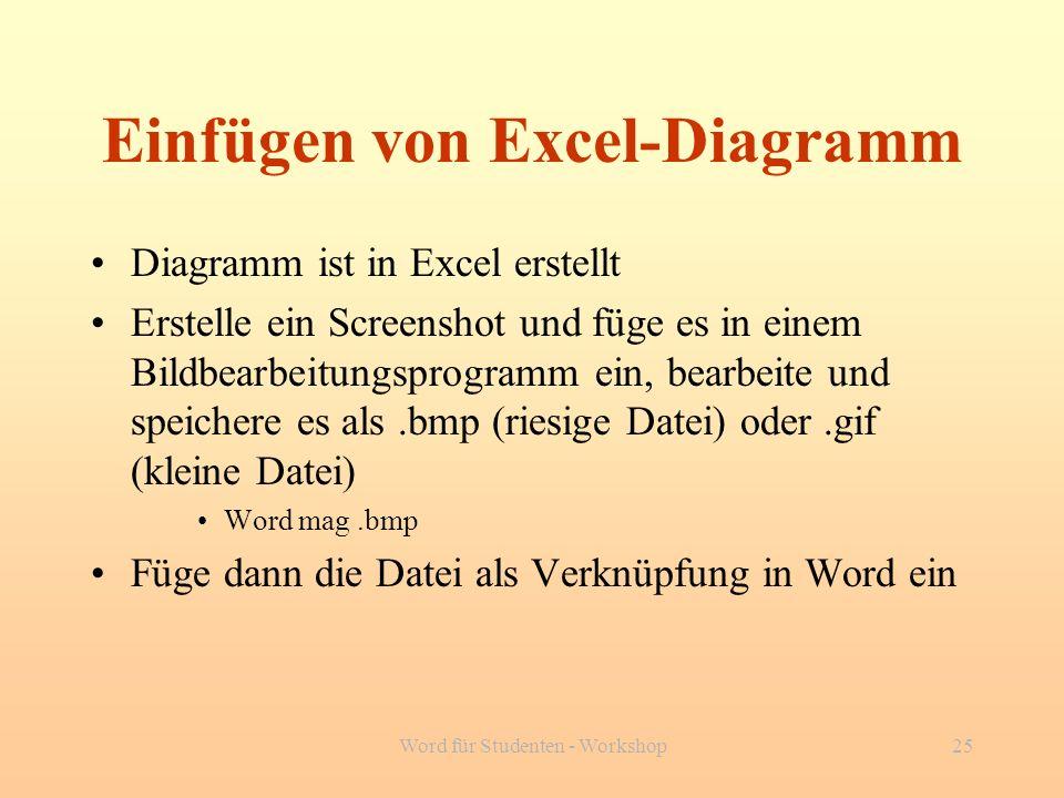 Word für Studenten - Workshop25 Einfügen von Excel-Diagramm Diagramm ist in Excel erstellt Erstelle ein Screenshot und füge es in einem Bildbearbeitun