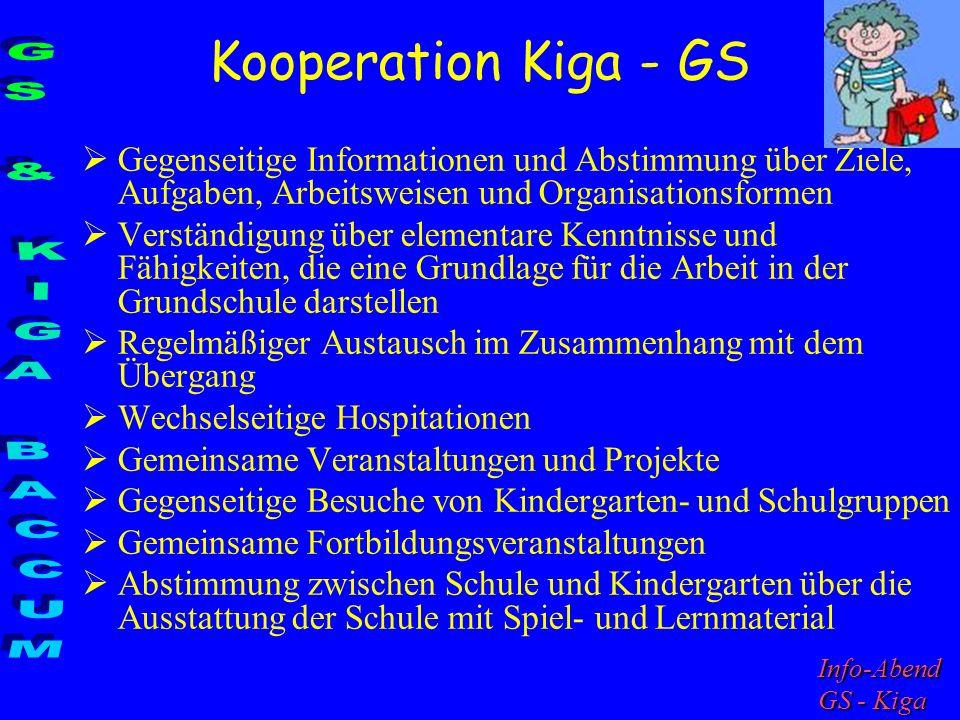 Kooperation Kiga - GS Gegenseitige Informationen und Abstimmung über Ziele, Aufgaben, Arbeitsweisen und Organisationsformen Verständigung über element