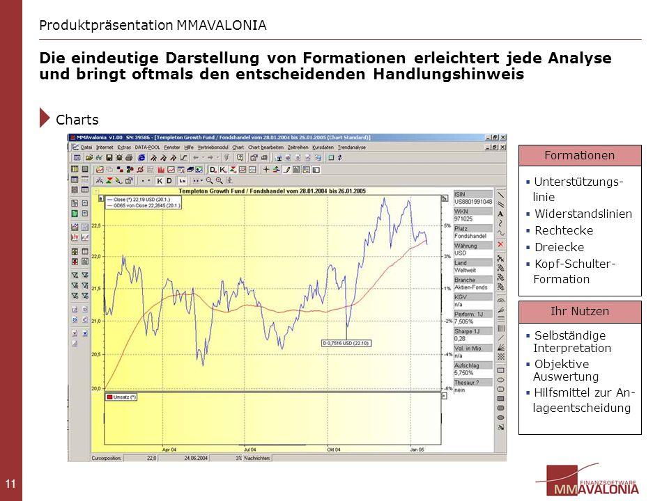 11 Die eindeutige Darstellung von Formationen erleichtert jede Analyse und bringt oftmals den entscheidenden Handlungshinweis Charts Unterstützungs- l