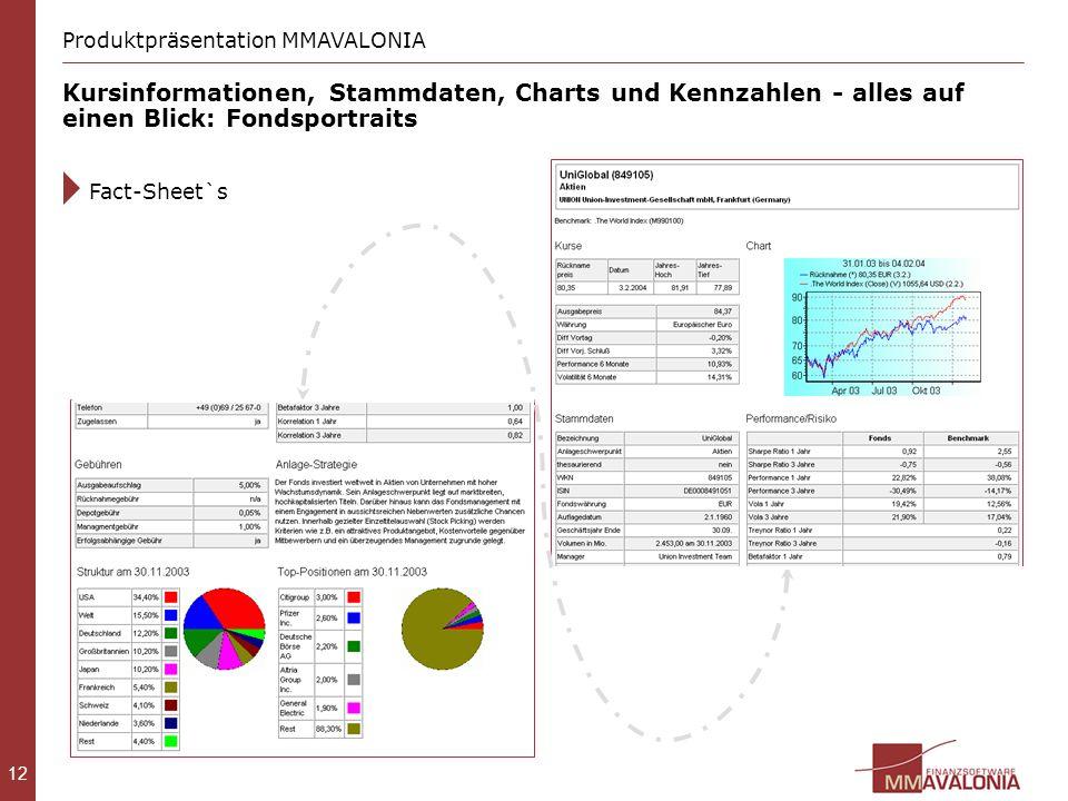 12 Kursinformationen, Stammdaten, Charts und Kennzahlen - alles auf einen Blick: Fondsportraits Fact-Sheet`s Produktpräsentation MMAVALONIA