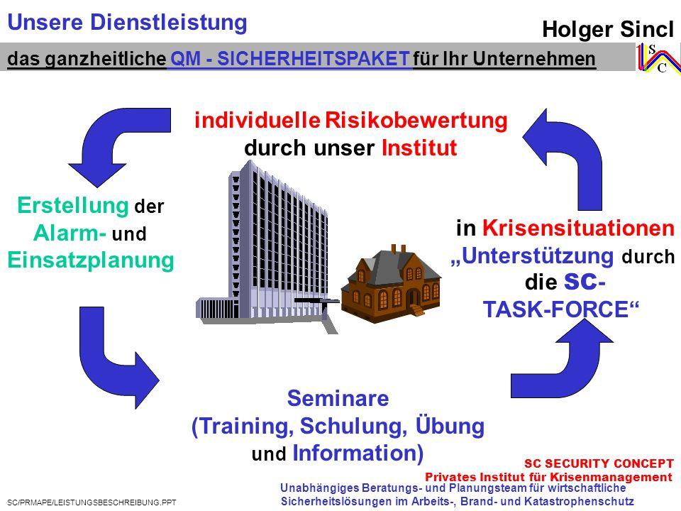 Holger Sincl Unabhängiges Beratungs- und Planungsteam für wirtschaftliche Sicherheitslösungen im Arbeits-, Brand- und Katastrophenschutz individuelle