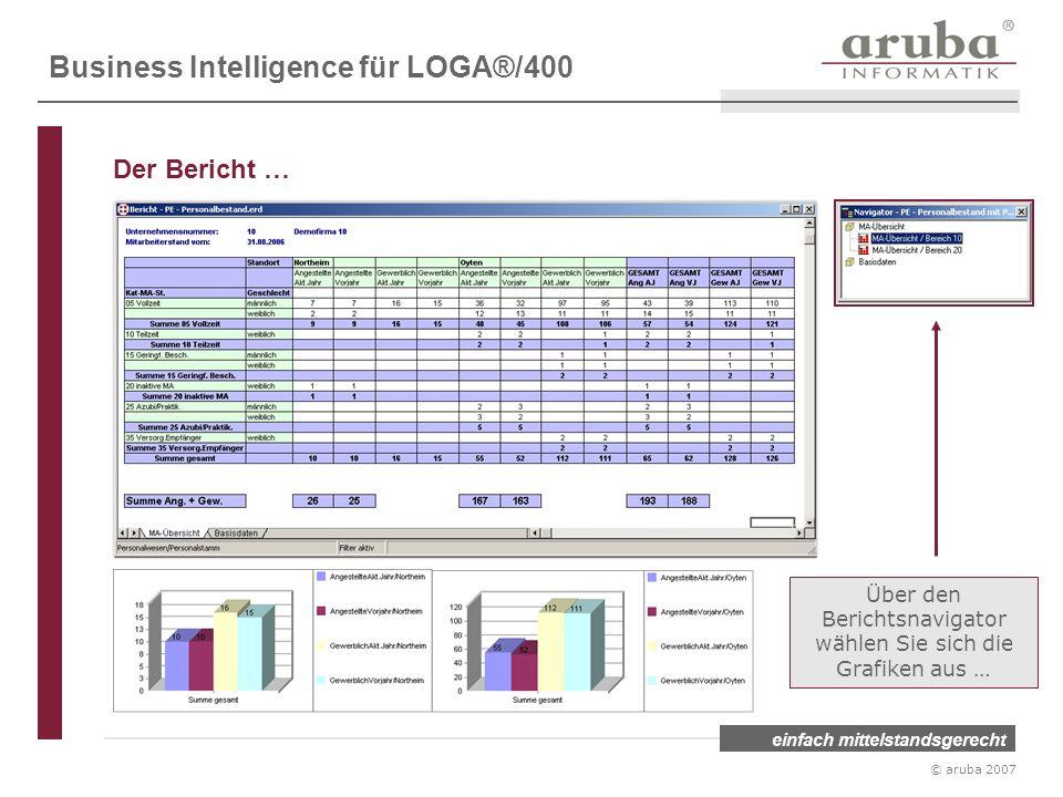 einfach mittelstandsgerecht © aruba 2007 Über den Berichtsnavigator wählen Sie sich die Grafiken aus … Business Intelligence für LOGA®/400 Der Bericht