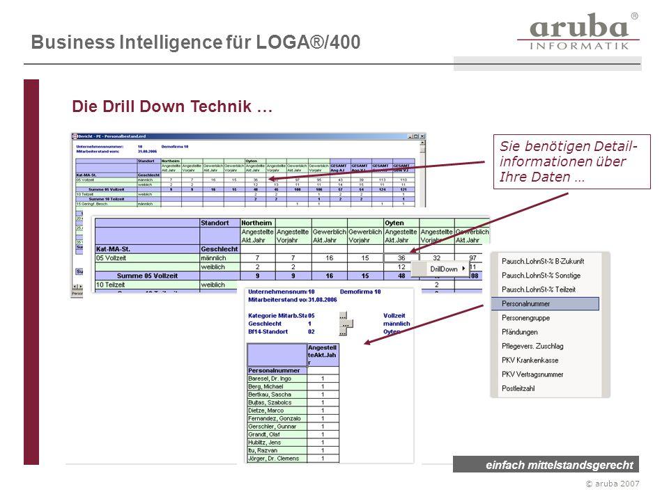 einfach mittelstandsgerecht © aruba 2007 Sie benötigen Detail- informationen über Ihre Daten … Business Intelligence für LOGA®/400 Die Drill Down Tech