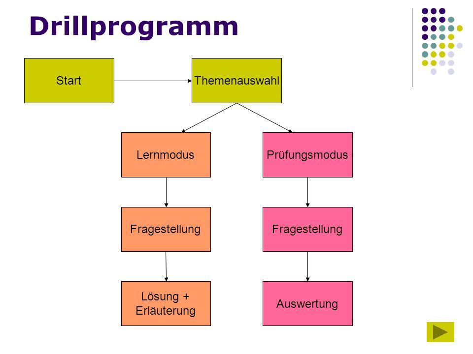 14 Drillprogramm Start Prüfungsmodus Fragestellung Themenauswahl Auswertung Lernmodus Fragestellung Lösung + Erläuterung