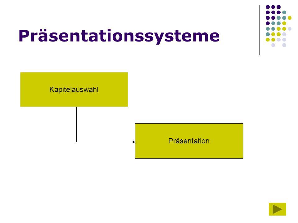 15 Präsentationssysteme Kapitelauswahl Präsentation
