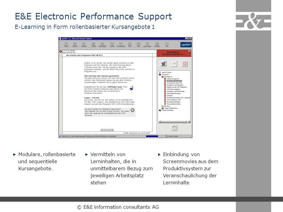© E&E information consultants AG Modulare, rollenbasierte und sequentielle Kursangebote. Vermitteln von Lerninhalten, die in unmittelbarem Bezug zum j
