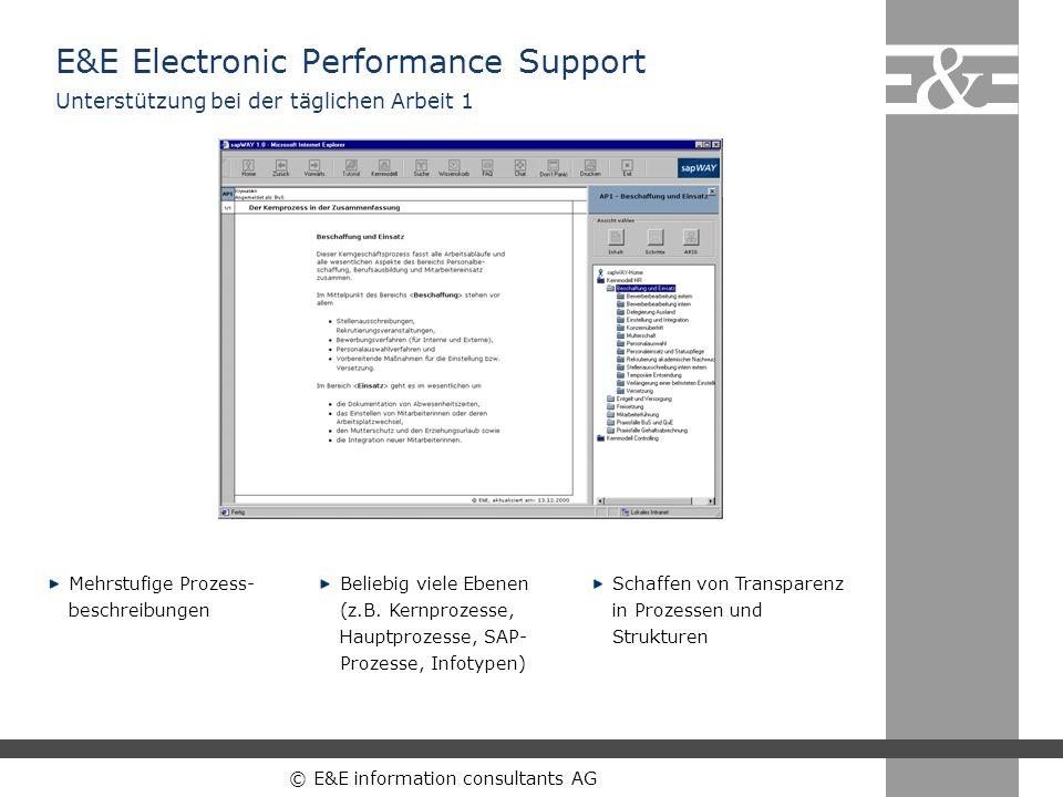 © E&E information consultants AG Mehrstufige Prozess- beschreibungen Beliebig viele Ebenen (z.B. Kernprozesse, Hauptprozesse, SAP- Prozesse, Infotypen