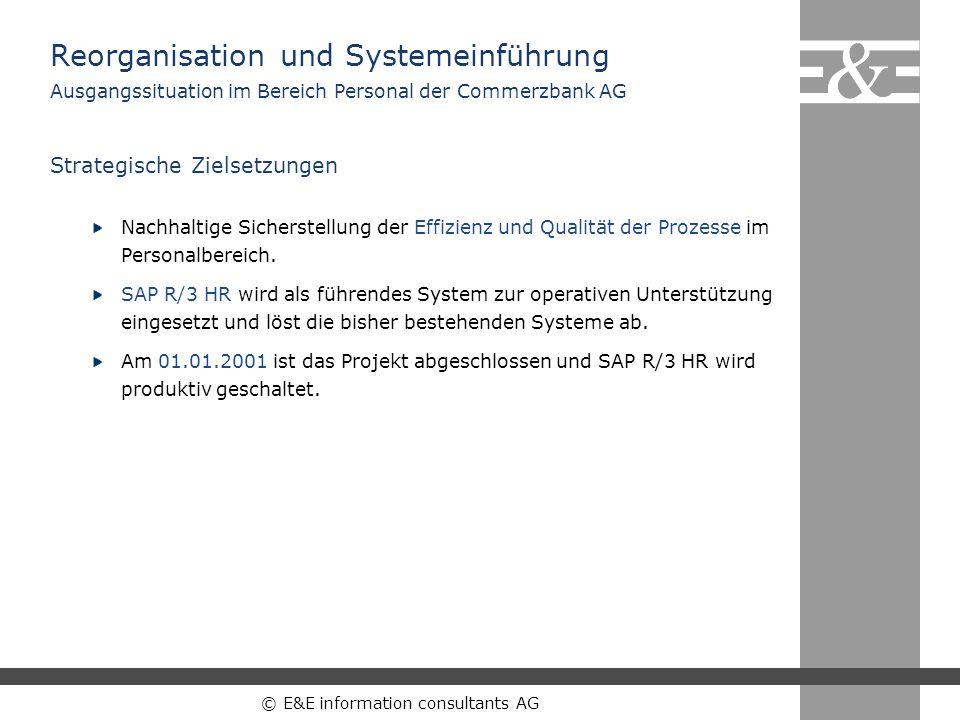 © E&E information consultants AG Persönliche Dokumentation der häufig benötigten Informationen (z.B.