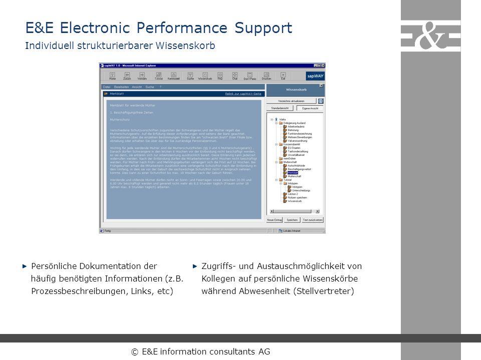 © E&E information consultants AG Persönliche Dokumentation der häufig benötigten Informationen (z.B. Prozessbeschreibungen, Links, etc) Zugriffs- und