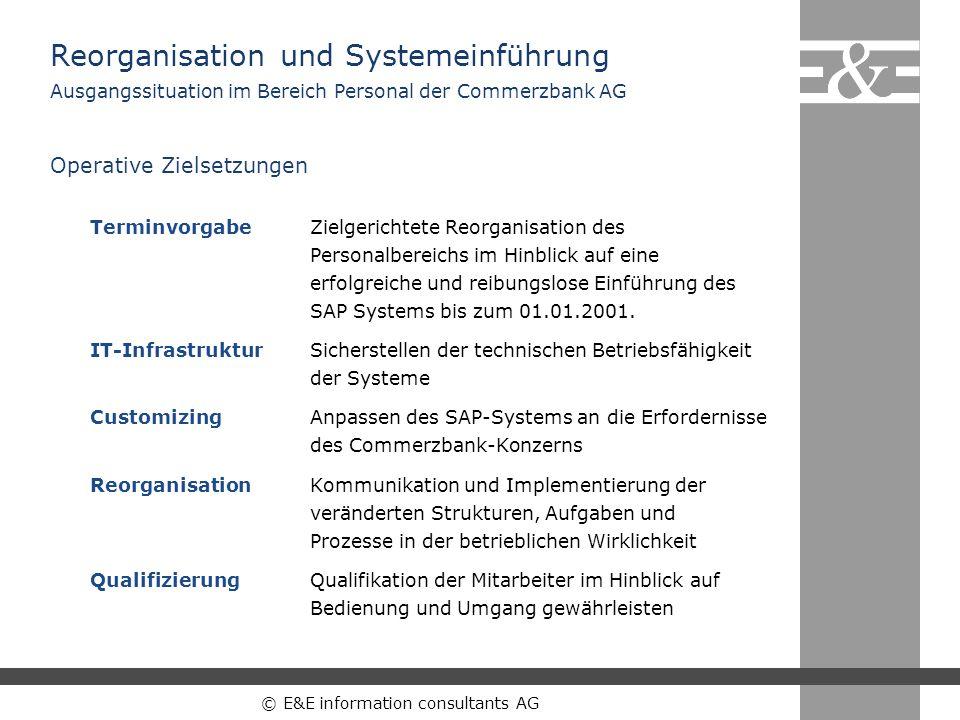 © E&E information consultants AG Ergebnisse und Erfahrungen Reorganisation des Personalbereich gelungen (Hohe Mitarbeiterakzeptanz).