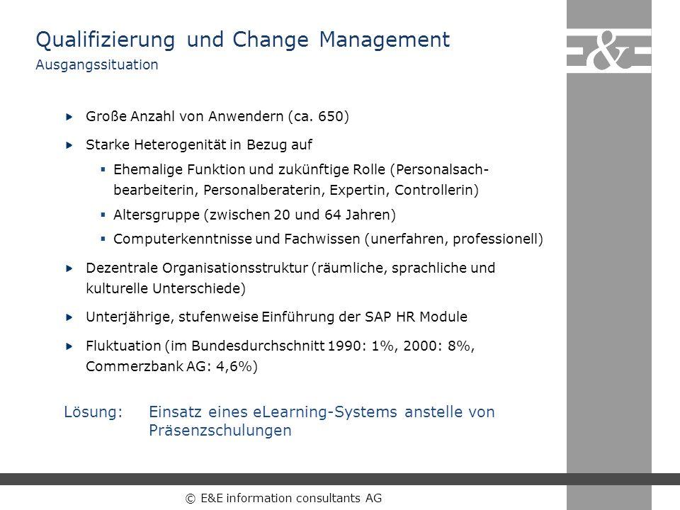© E&E information consultants AG Mehrstufige Prozess- beschreibungen Beliebig viele Ebenen (z.B.