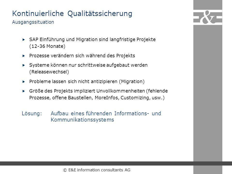 © E&E information consultants AG SAP Einführung und Migration sind langfristige Projekte (12-36 Monate) Prozesse verändern sich während des Projekts S