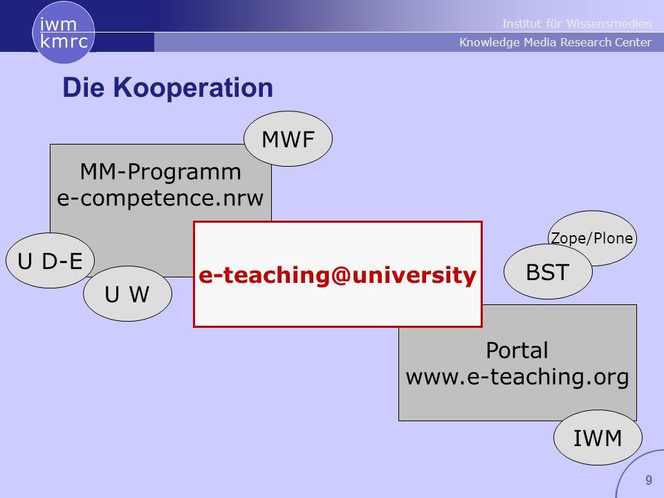 Institut für Wissensmedien Knowledge Media Research Center 20 Struktur Einstiegskategorie Lehrszenarien