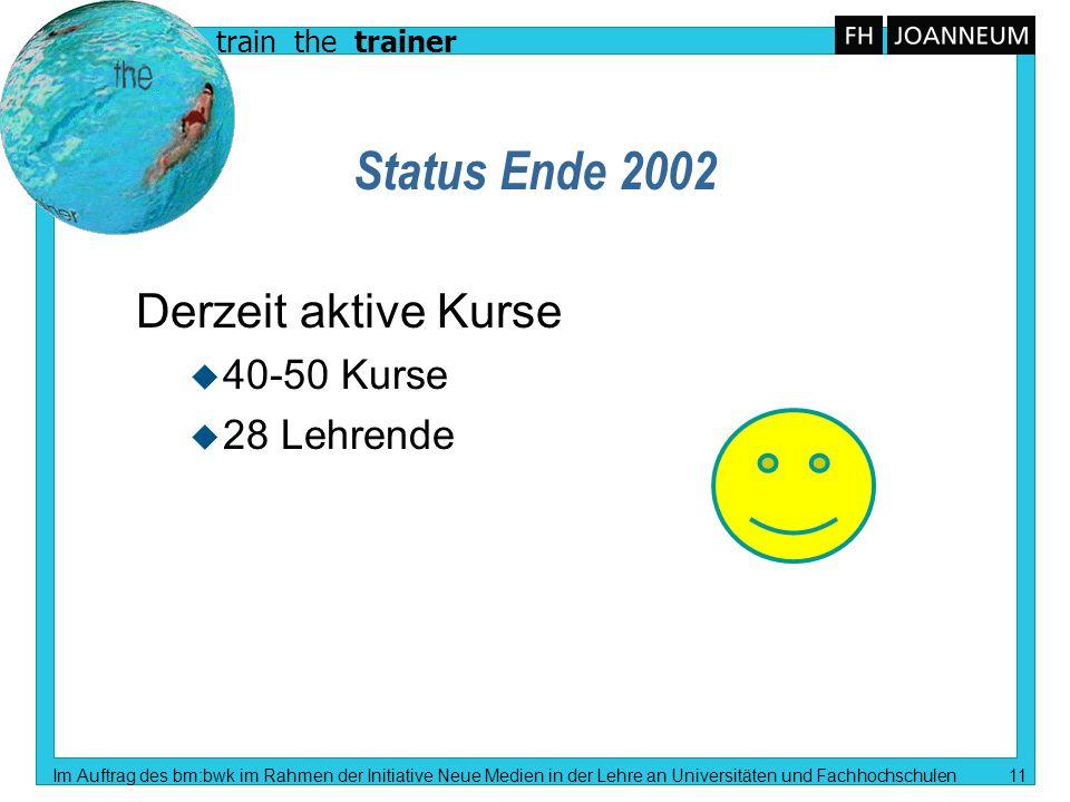train the trainer Im Auftrag des bm:bwk im Rahmen der Initiative Neue Medien in der Lehre an Universitäten und Fachhochschulen 11 Status Ende 2002 Der