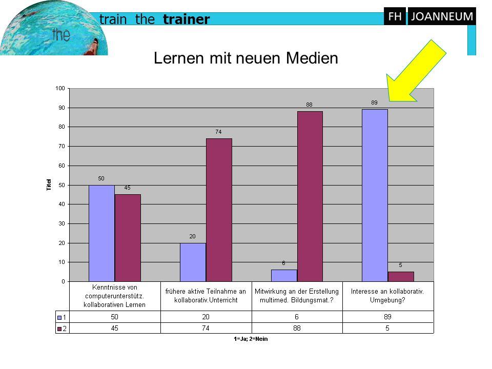 train the trainer Im Auftrag des bm:bwk im Rahmen der Initiative Neue Medien in der Lehre an Universitäten und Fachhochschulen 15 Lernen mit neuen Med