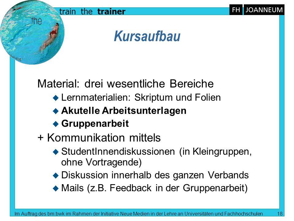 train the trainer Im Auftrag des bm:bwk im Rahmen der Initiative Neue Medien in der Lehre an Universitäten und Fachhochschulen 18 Kursaufbau Material:
