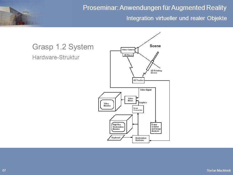 Integration virtueller und realer Objekte Proseminar: Anwendungen für Augmented Reality Stefan Machleidt08 Grasp 1.2 System Luminance Keying