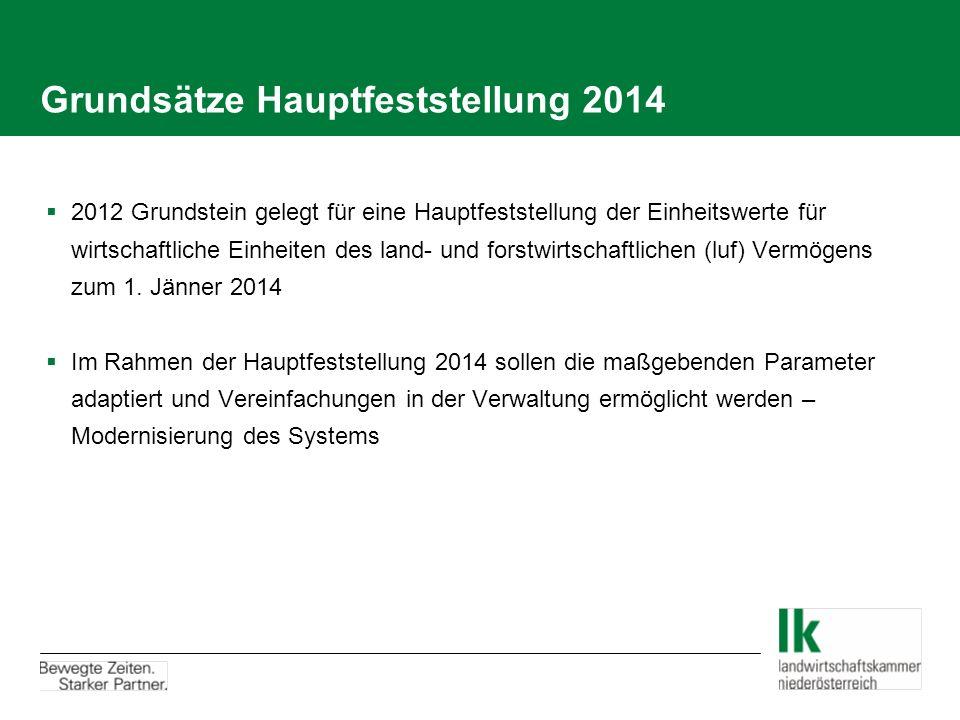 Grundsätze Hauptfeststellung 2014 2012 Grundstein gelegt für eine Hauptfeststellung der Einheitswerte für wirtschaftliche Einheiten des land- und forstwirtschaftlichen (luf) Vermögens zum 1.