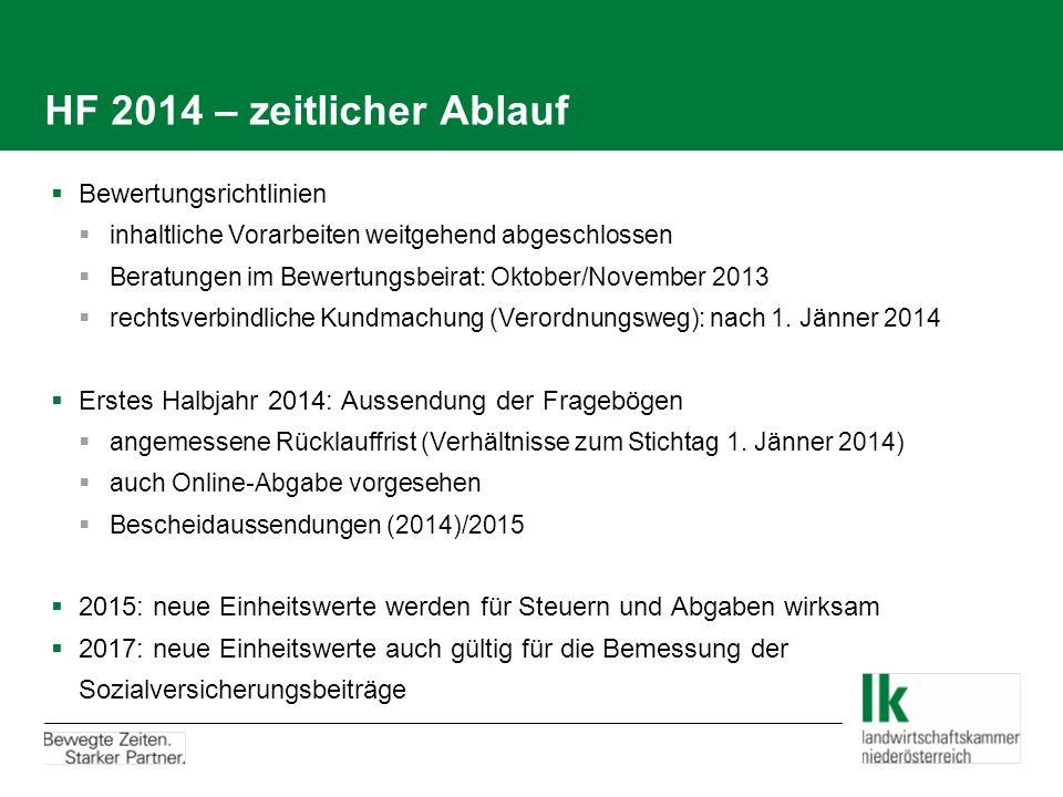 HF 2014 – zeitlicher Ablauf Bewertungsrichtlinien inhaltliche Vorarbeiten weitgehend abgeschlossen Beratungen im Bewertungsbeirat: Oktober/November 2013 rechtsverbindliche Kundmachung (Verordnungsweg): nach 1.