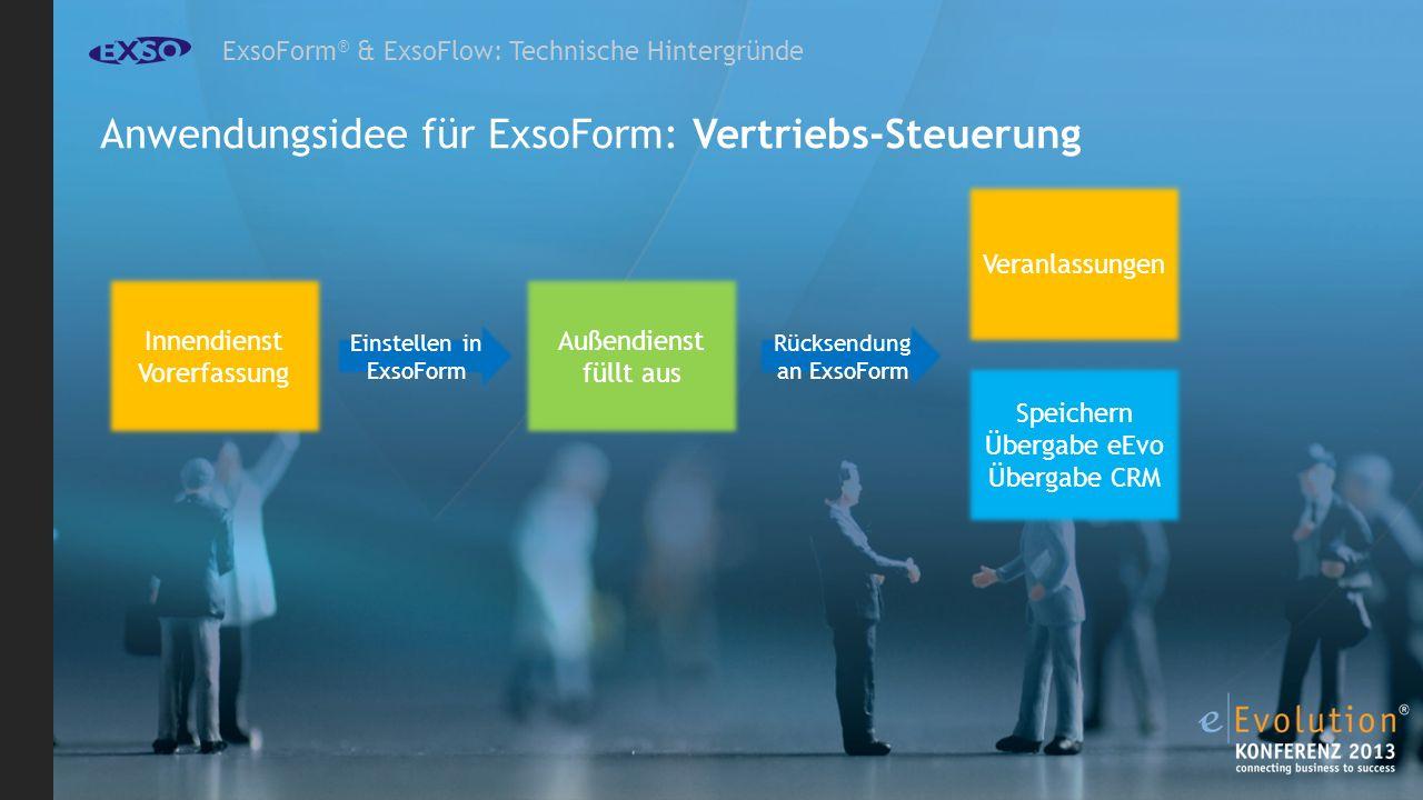 ExsoForm ® & ExsoFlow: Technische Hintergründe Anwendungsidee für ExsoForm: Vertriebs-Steuerung Innendienst Vorerfassung Einstellen in ExsoForm Außendienst füllt aus Rücksendung an ExsoForm Veranlassungen Speichern Übergabe eEvo Übergabe CRM