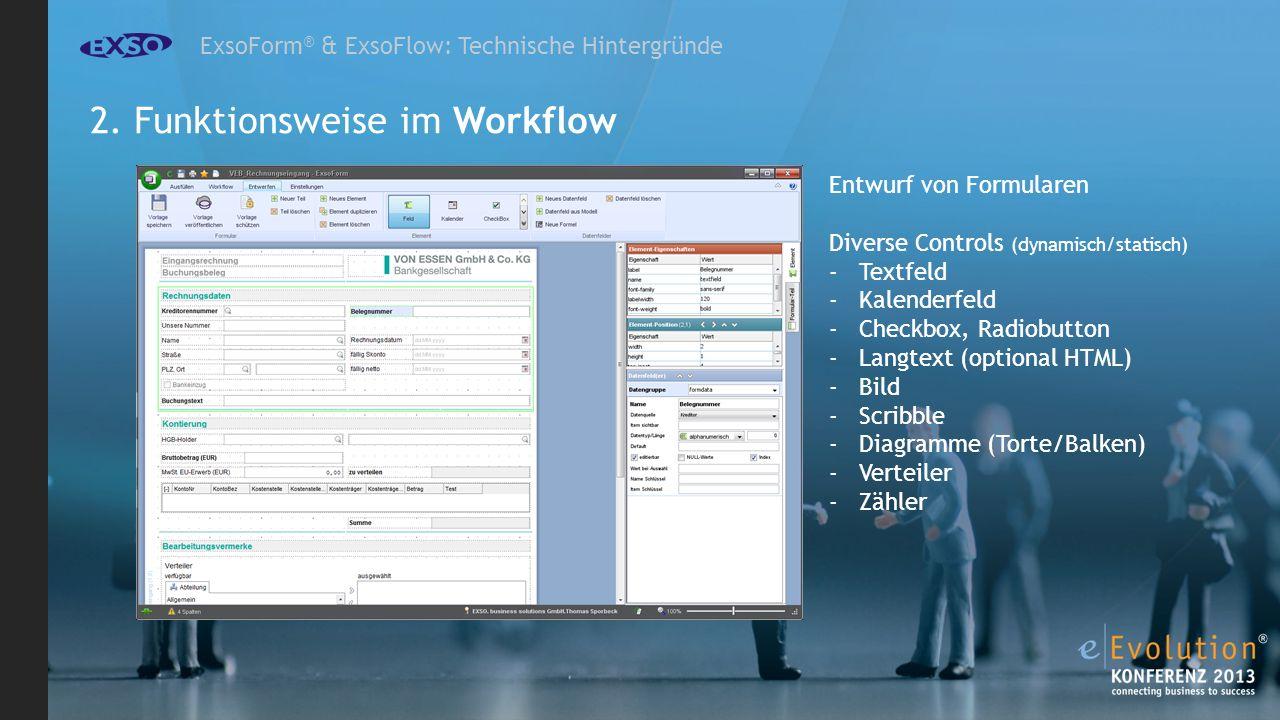 ExsoForm ® & ExsoFlow: Technische Hintergründe 2.