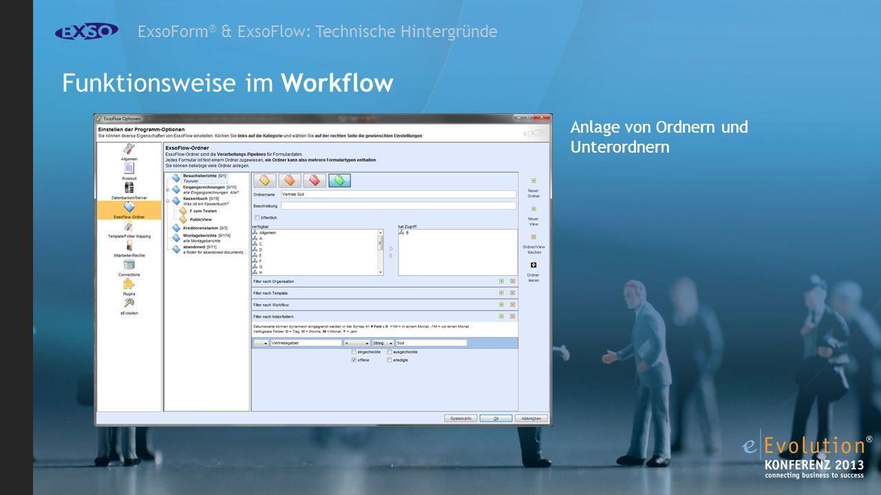 ExsoForm ® & ExsoFlow: Technische Hintergründe Anlage von Ordnern und Unterordnern Funktionsweise im Workflow