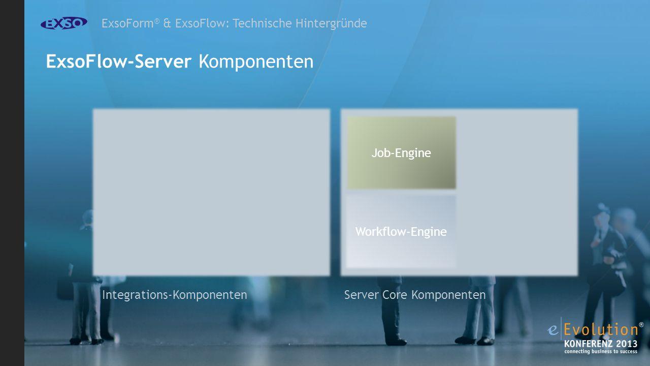 ExsoForm ® & ExsoFlow: Technische Hintergründe ExsoFlow-Server Komponenten Job-Engine Workflow-Engine Server Core Komponenten Integrations-Komponenten