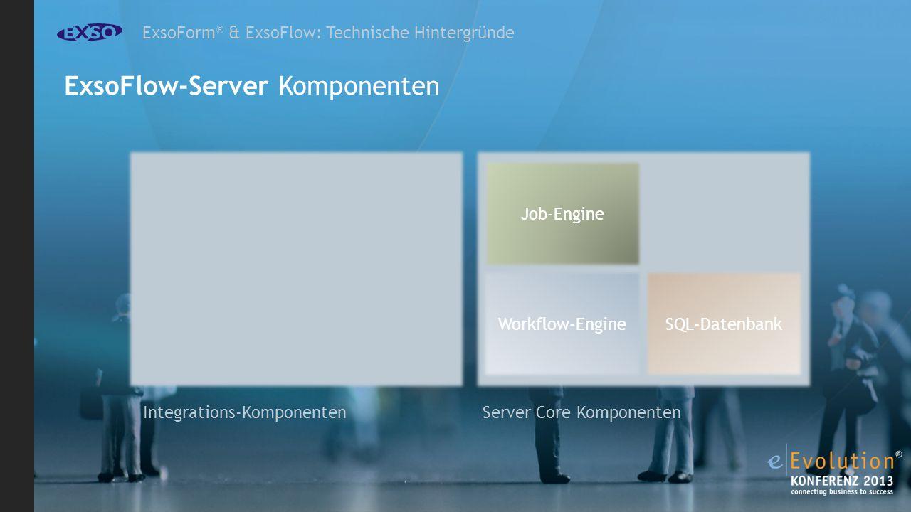 ExsoForm ® & ExsoFlow: Technische Hintergründe ExsoFlow-Server Komponenten Job-Engine SQL-DatenbankWorkflow-Engine Server Core Komponenten Integrations-Komponenten