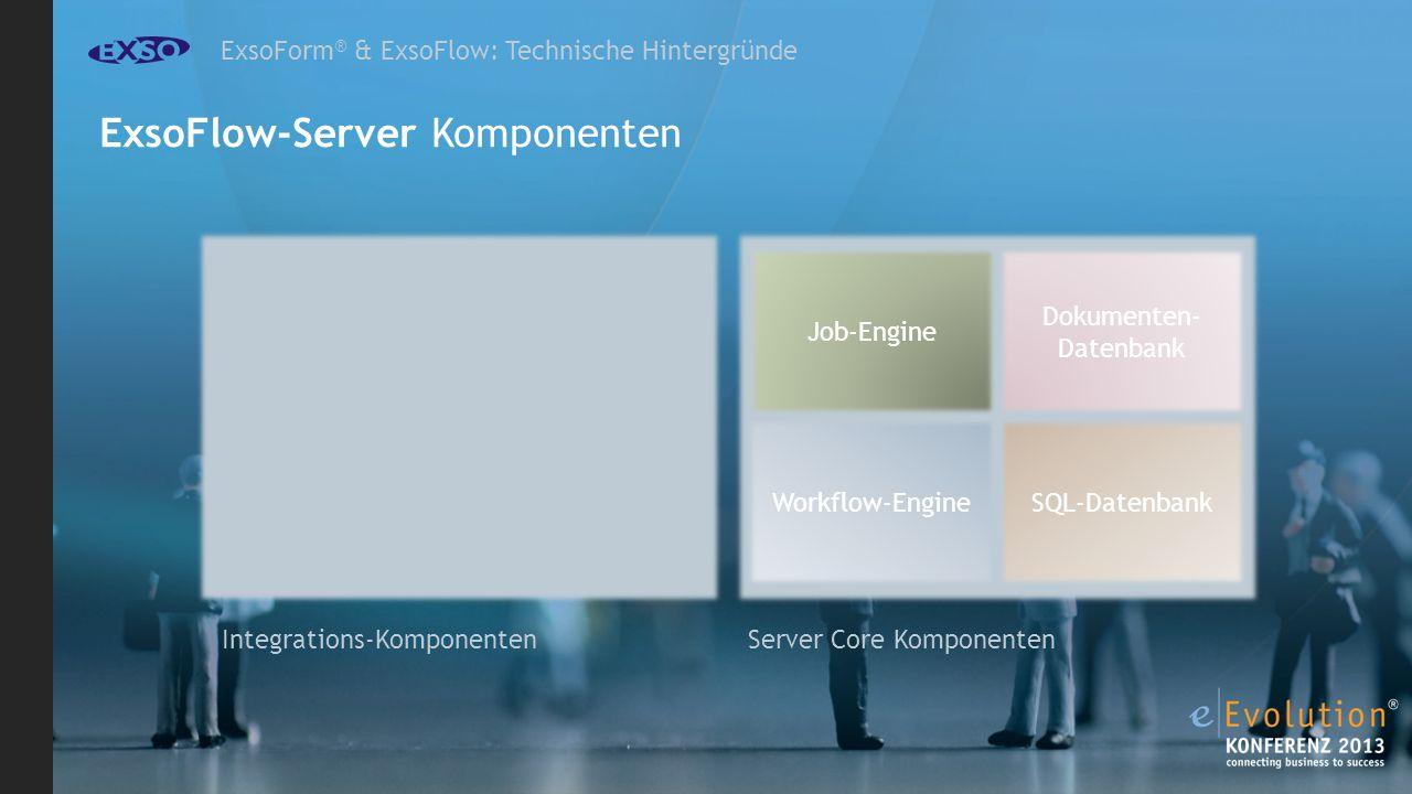 ExsoForm ® & ExsoFlow: Technische Hintergründe ExsoFlow-Server Komponenten Job-Engine SQL-Datenbank Dokumenten- Datenbank Workflow-Engine Server Core Komponenten Integrations-Komponenten