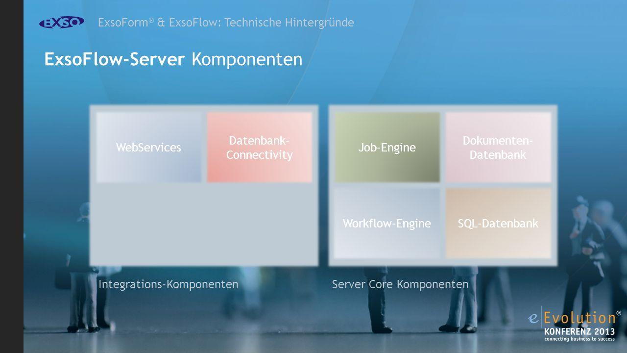 ExsoForm ® & ExsoFlow: Technische Hintergründe ExsoFlow-Server Komponenten Job-Engine SQL-Datenbank Dokumenten- Datenbank Workflow-Engine Datenbank- Connectivity Server Core Komponenten Integrations-Komponenten WebServices