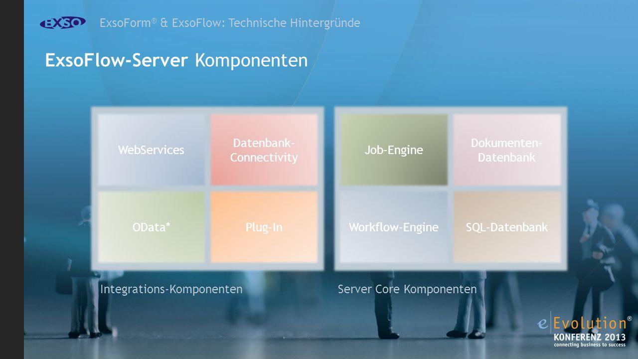 ExsoForm ® & ExsoFlow: Technische Hintergründe ExsoFlow-Server Komponenten Job-Engine SQL-Datenbank Dokumenten- Datenbank Workflow-Engine Datenbank- Connectivity Plug-In Server Core Komponenten Integrations-Komponenten OData* WebServices