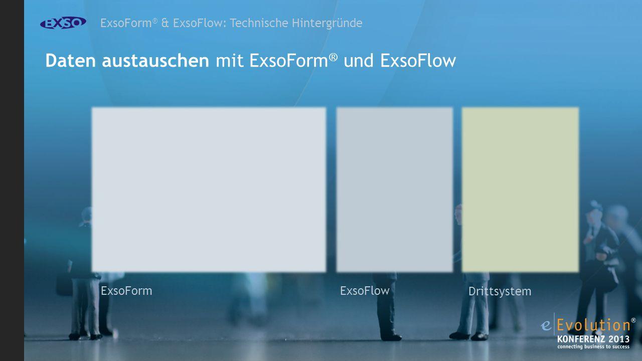 ExsoForm ® & ExsoFlow: Technische Hintergründe Daten austauschen mit ExsoForm ® und ExsoFlow ExsoFlow ExsoForm Drittsystem