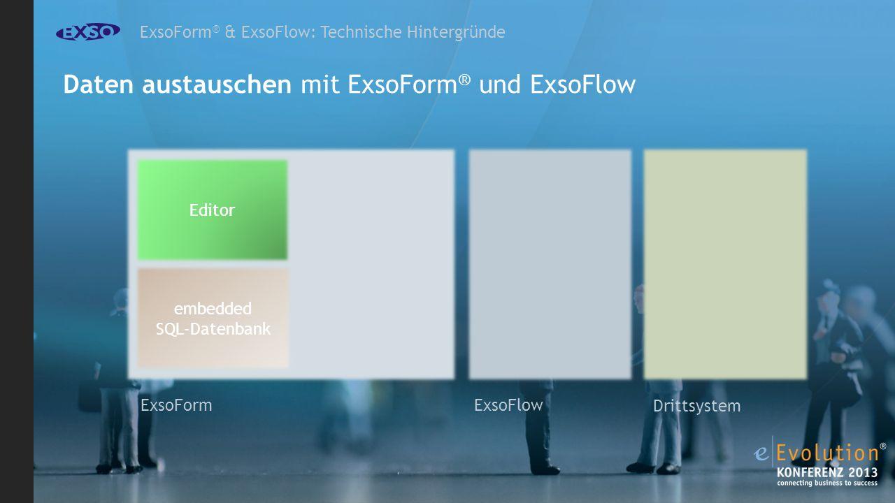ExsoForm ® & ExsoFlow: Technische Hintergründe Daten austauschen mit ExsoForm ® und ExsoFlow ExsoFlow ExsoForm Editor embedded SQL-Datenbank Drittsystem