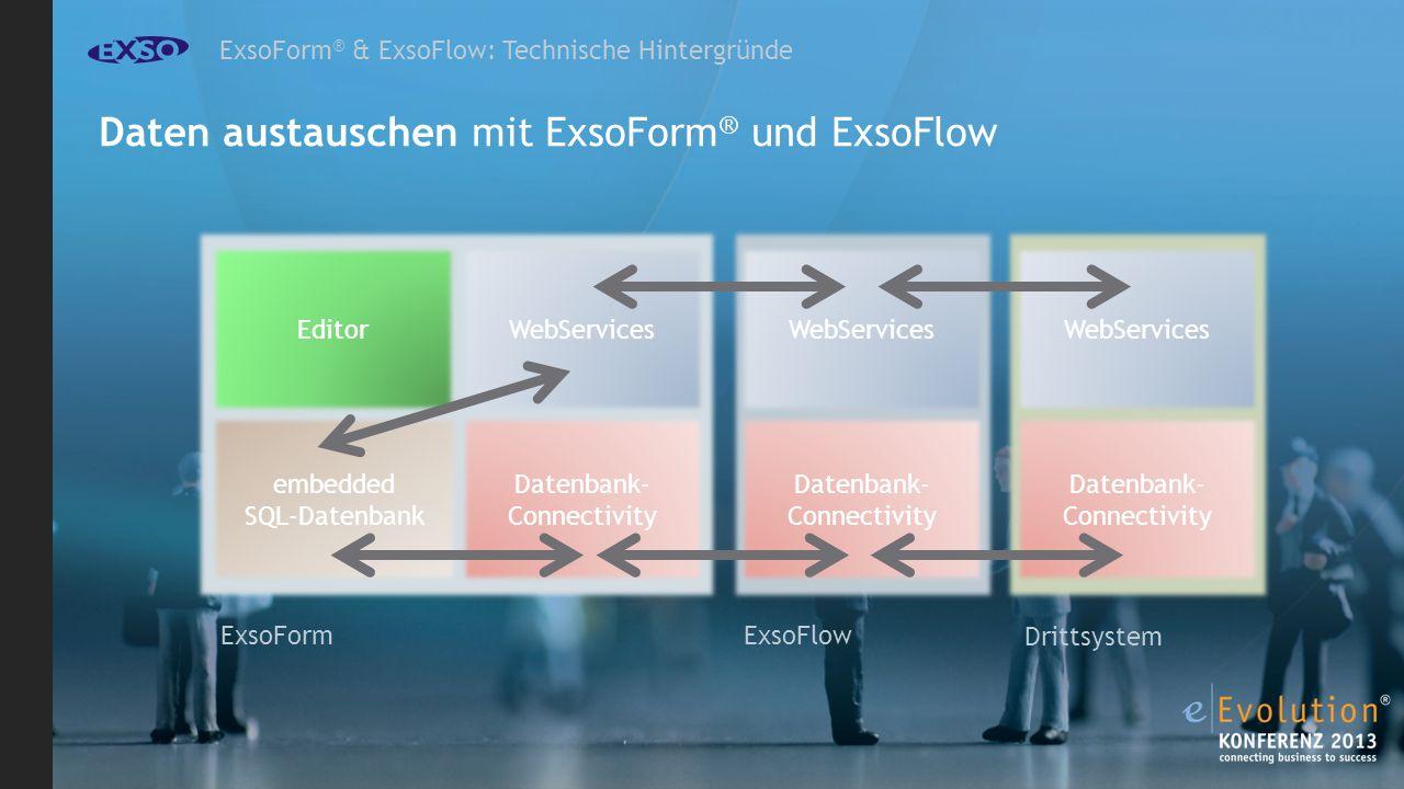 ExsoForm ® & ExsoFlow: Technische Hintergründe Daten austauschen mit ExsoForm ® und ExsoFlow ExsoFlow ExsoForm EditorWebServices embedded SQL-Datenbank Drittsystem Datenbank- Connectivity WebServices Datenbank- Connectivity WebServices Datenbank- Connectivity
