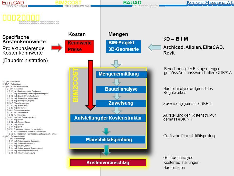 BIM2COST BAUAD Modellkostenermittlung Baukostenmanagement BIM2COST Plausibilitätsprüfung Grafische Plausibilitätsprüfung 3D – B I M Archicad, Allplan,