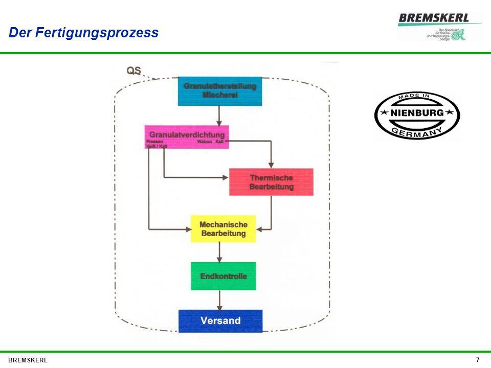 Der Fertigungsprozess BREMSKERL 7