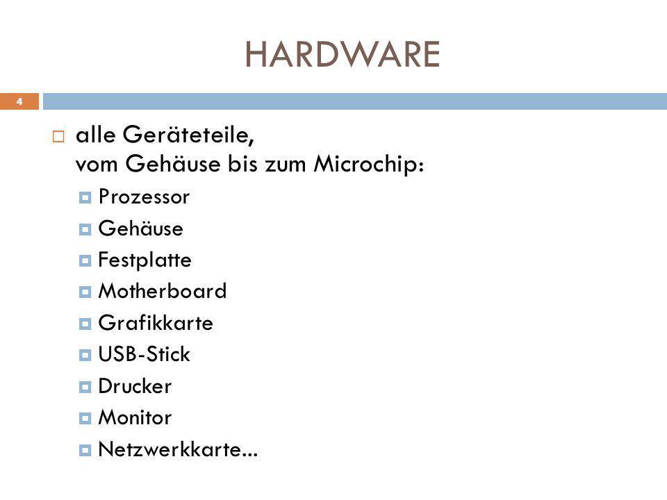 HARDWARE alle Geräteteile, vom Gehäuse bis zum Microchip: Prozessor Gehäuse Festplatte Motherboard Grafikkarte USB-Stick Drucker Monitor Netzwerkkarte