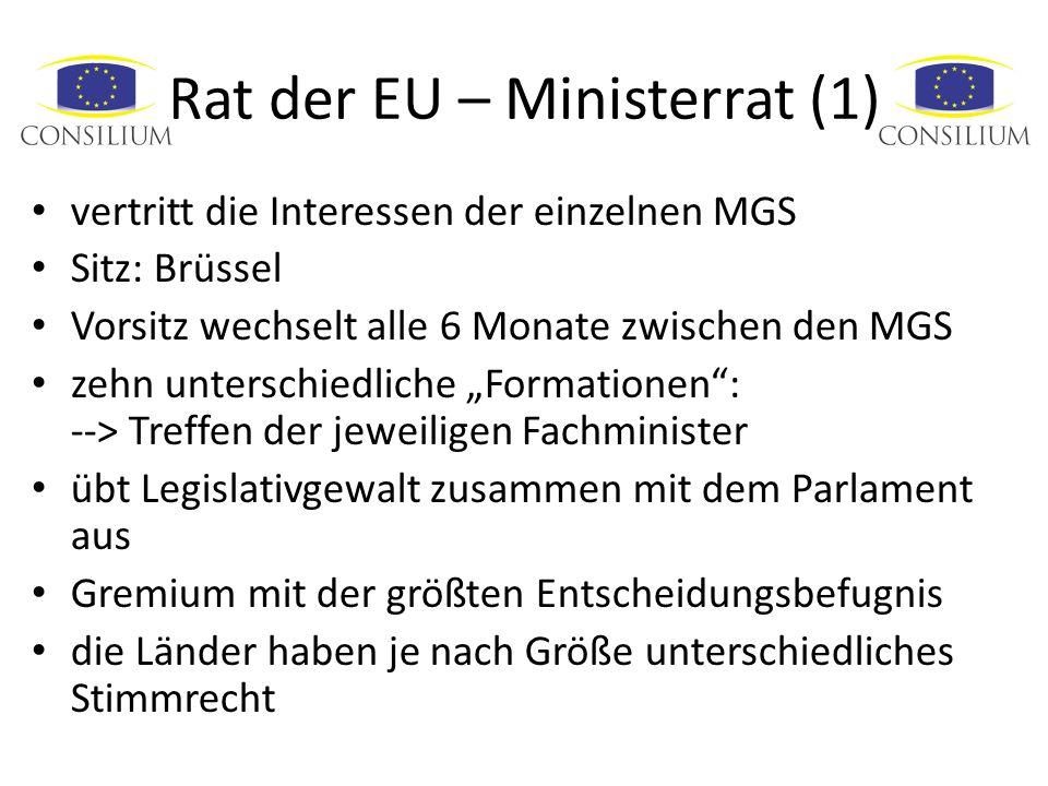 Rat der EU – Ministerrat (1) vertritt die Interessen der einzelnen MGS Sitz: Brüssel Vorsitz wechselt alle 6 Monate zwischen den MGS zehn unterschiedl