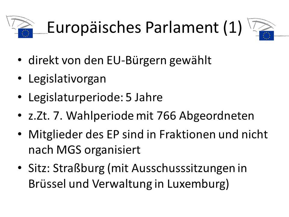 Europäisches Parlament (1) direkt von den EU-Bürgern gewählt Legislativorgan Legislaturperiode: 5 Jahre z.Zt. 7. Wahlperiode mit 766 Abgeordneten Mitg