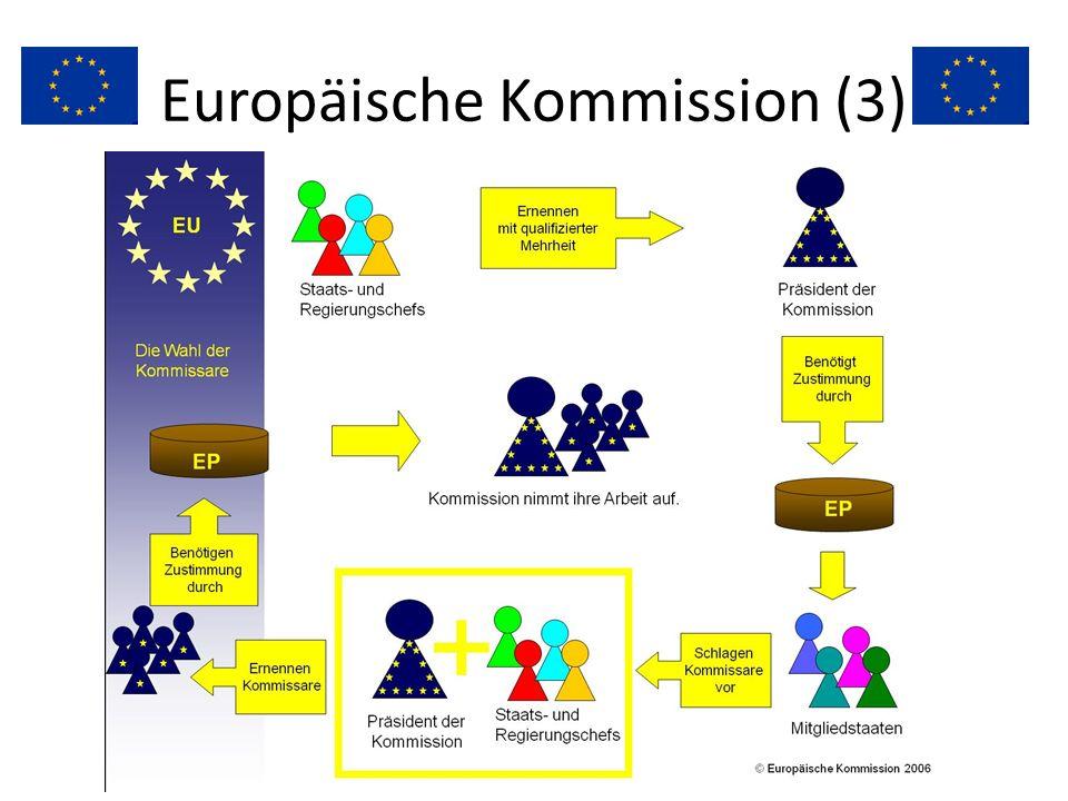 Europäische Kommission (3)