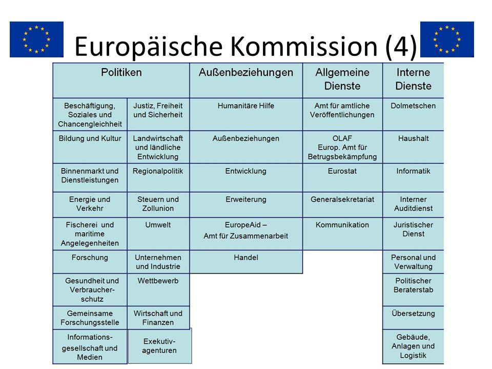 Europäische Kommission (4)
