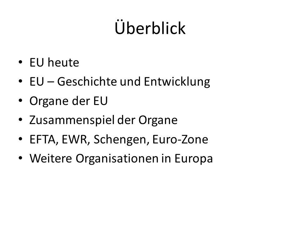 Überblick EU heute EU – Geschichte und Entwicklung Organe der EU Zusammenspiel der Organe EFTA, EWR, Schengen, Euro-Zone Weitere Organisationen in Eur
