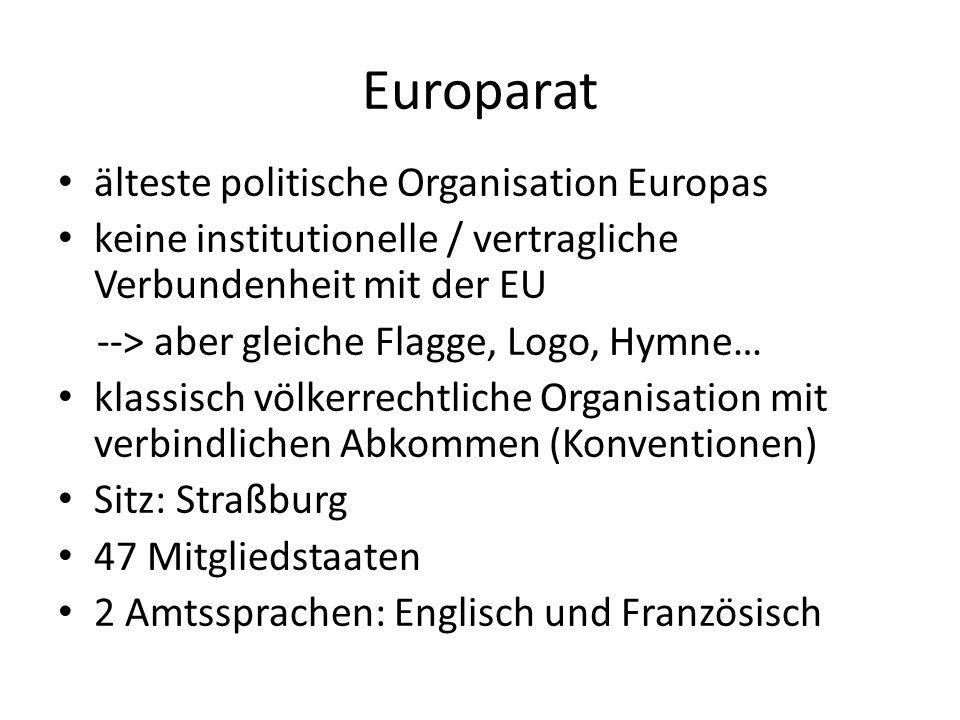 Europarat älteste politische Organisation Europas keine institutionelle / vertragliche Verbundenheit mit der EU --> aber gleiche Flagge, Logo, Hymne…