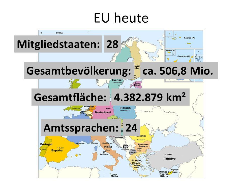 EU heute Mitgliedstaaten:28 Gesamtbevölkerung:ca. 506,8 Mio. Gesamtfläche:4.382.879 km² Amtssprachen:24