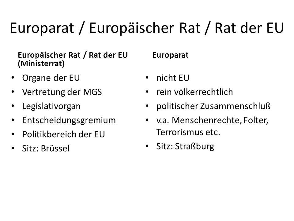 Europarat / Europäischer Rat / Rat der EU Europäischer Rat / Rat der EU (Ministerrat) Organe der EU Vertretung der MGS Legislativorgan Entscheidungsgr