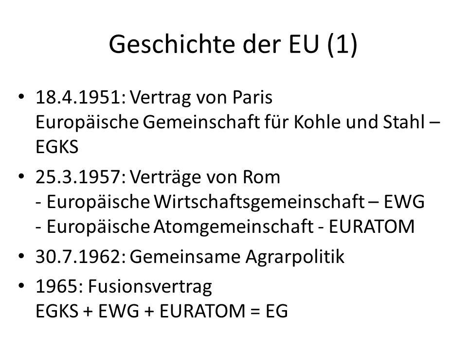 Geschichte der EU (1) 18.4.1951: Vertrag von Paris Europäische Gemeinschaft für Kohle und Stahl – EGKS 25.3.1957: Verträge von Rom - Europäische Wirts