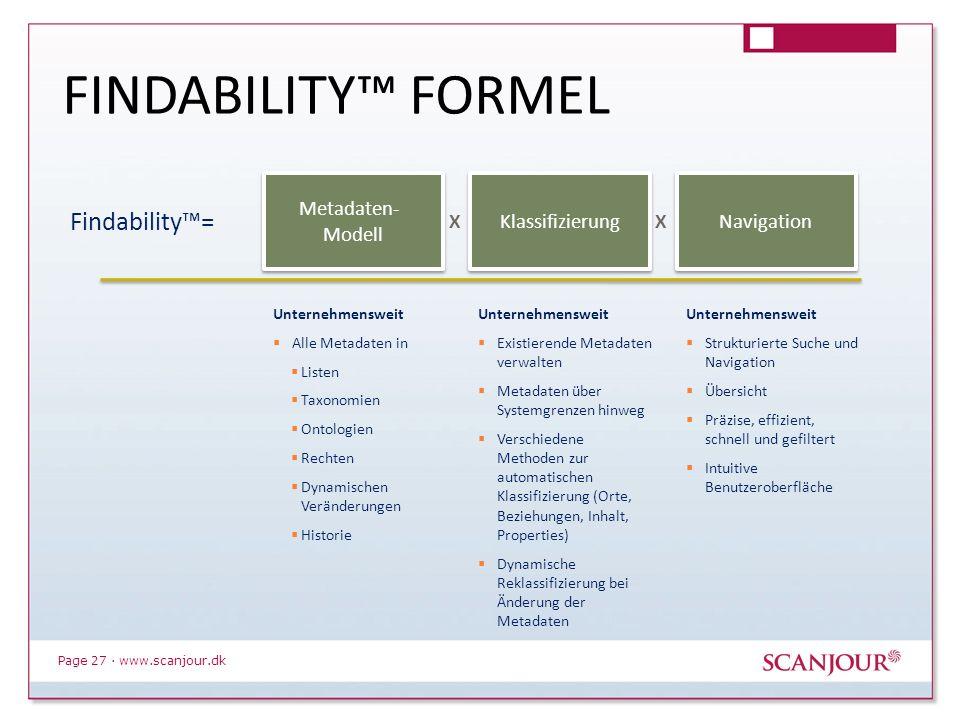 Page 27 · www.scanjour.dk FINDABILITY FORMEL IBOX Metadaten- Modell Klassifizierung Navigation XX Findability= Unternehmensweit Alle Metadaten in List