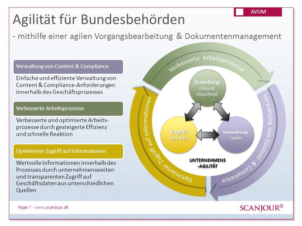 Page 7 · www.scanjour.dk Erstellung Office & SharePoint Erstellung Zugriff iBox & BI Zugriff VerwaltungCaptiaVerwaltungCaptia UNTERNEHMENS -AGILITÄT A