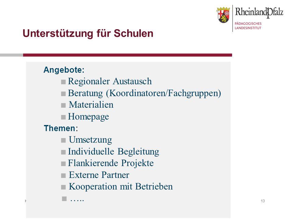 Koblenz, 23.05.2013Maßnahmen der vertieften Berufsorientierung im Kontext des Praxistags13 Unterstützung für Schulen Angebote: Regionaler Austausch Be